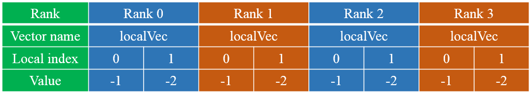 <img>The local vector before reverse scattering.