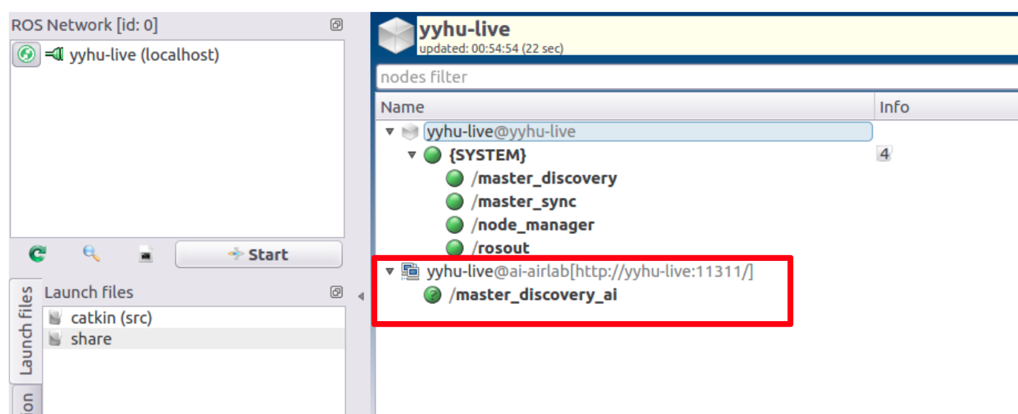 <img>Figure 12 master_discovery node started on the remote client.